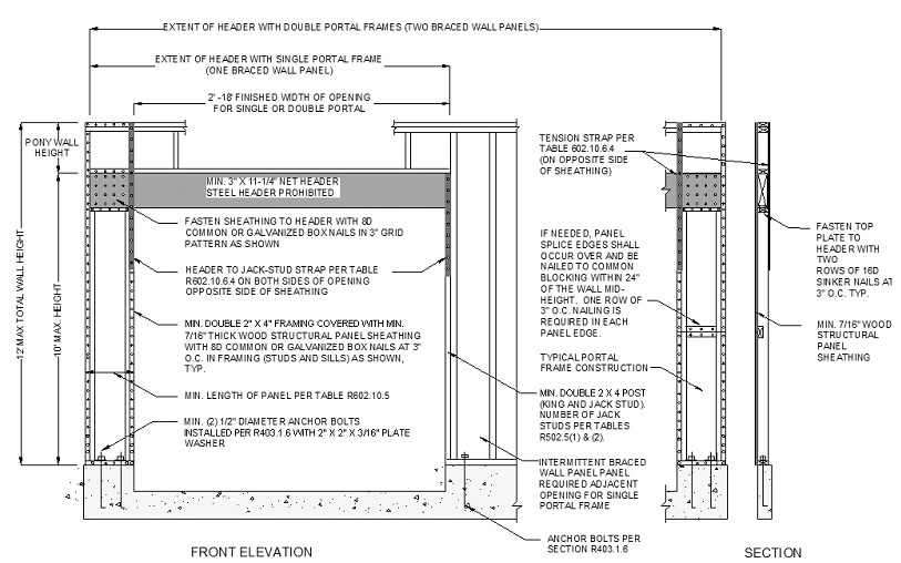 Chapter 6 Wall Construction 2012 International Residential Code