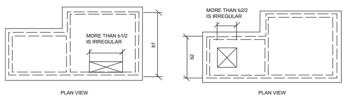 OPENING LIMITATIONS FOR FLOOR AND ROOF DIAPHRAGMS