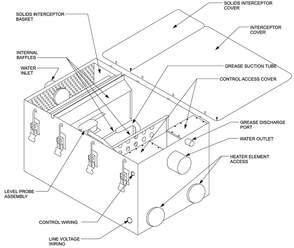 cell phone camera wiring diagram
