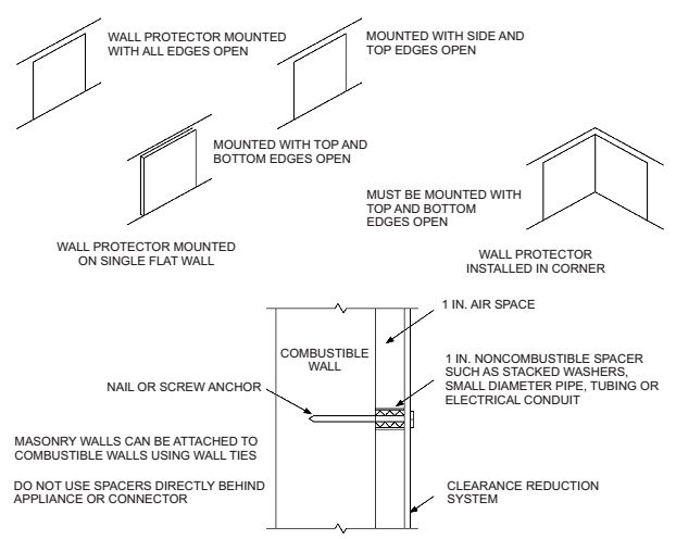 WALL PROTECTOR CLEARANCE REDUCTION SYSTEM