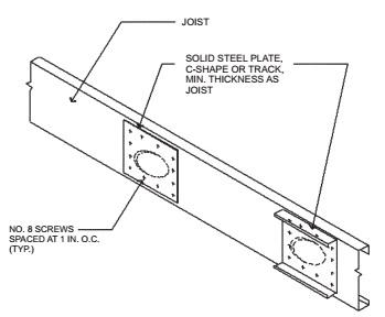 FLOOR JOIST WEB HOLE PATCH