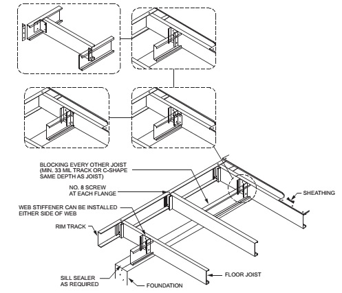 CANTILEVERED FLOOR TO FOUNDATION CONNECTION