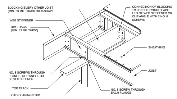 CANTILEVERED FLOOR TO EXTERIOR LOAD-BEARING WALL CONNECTION