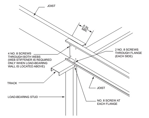 LAPPED JOISTS SUPPORTED ON INTERIOR LOAD-BEARING WALL