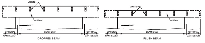 TYPICAL DECK BEAM SPANS